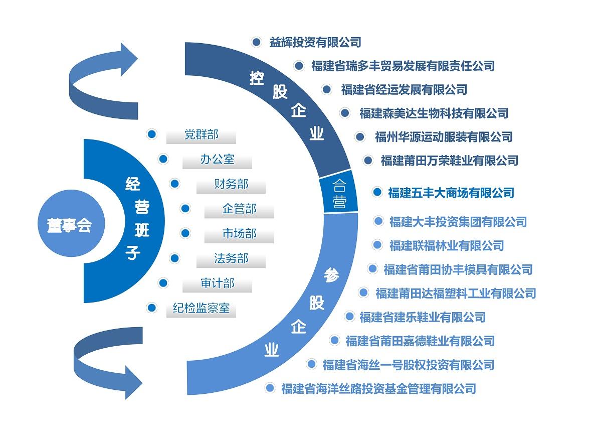 组织架构2021.1.40000.jpg
